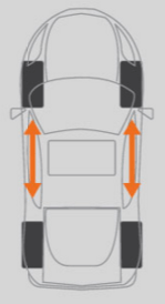rotate_directional_tires