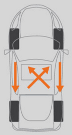 2_rotate_non_directional_tires