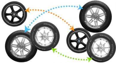 rotation_tyres